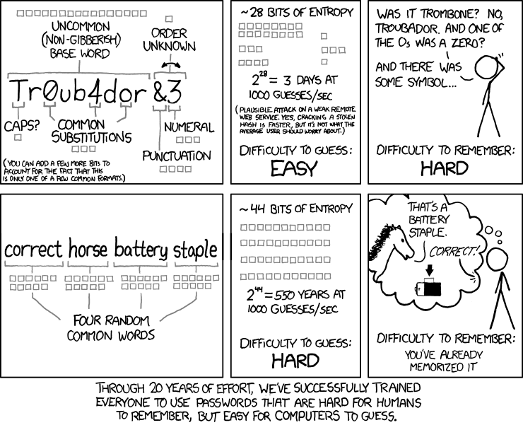 xkcd_password_strength.png